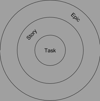 img/task-circles.png