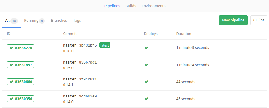 img/gitlab-ci-pipelines.png