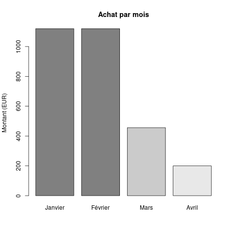 images/Rplots.png