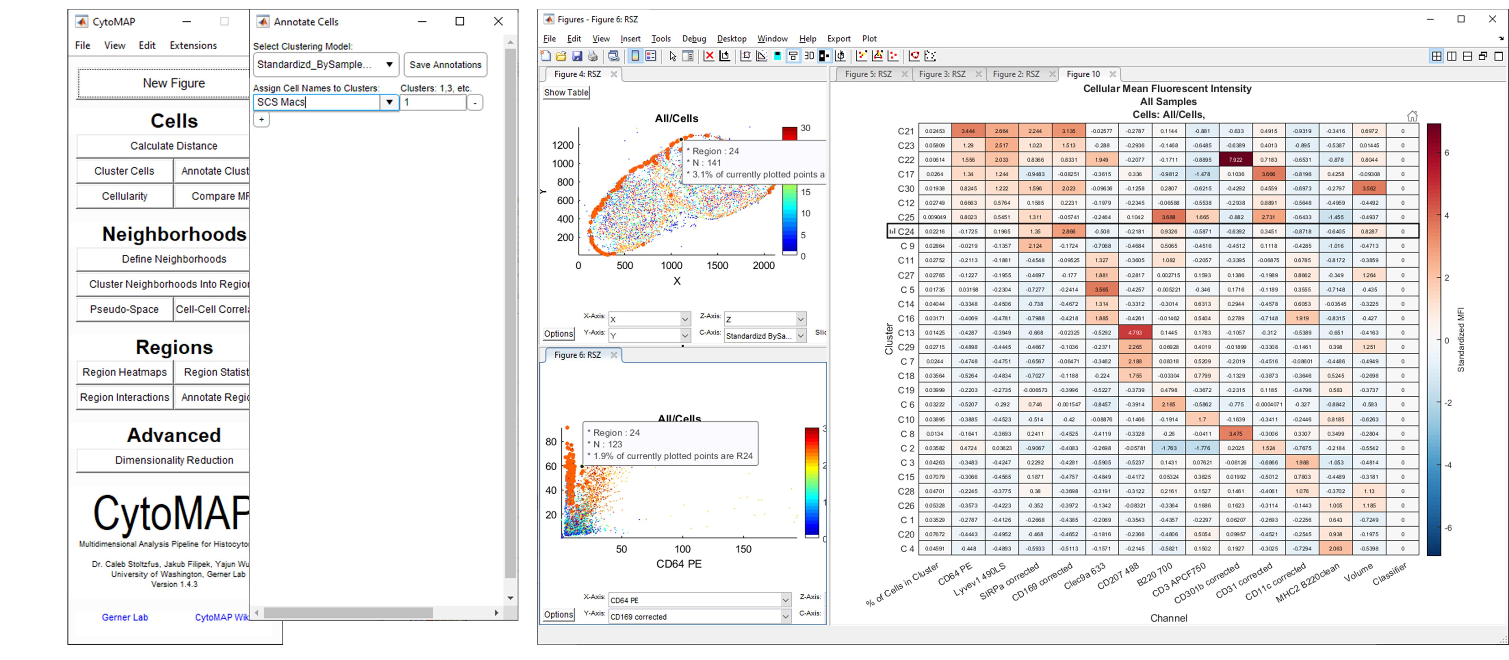 Cell MFI Heatmaps