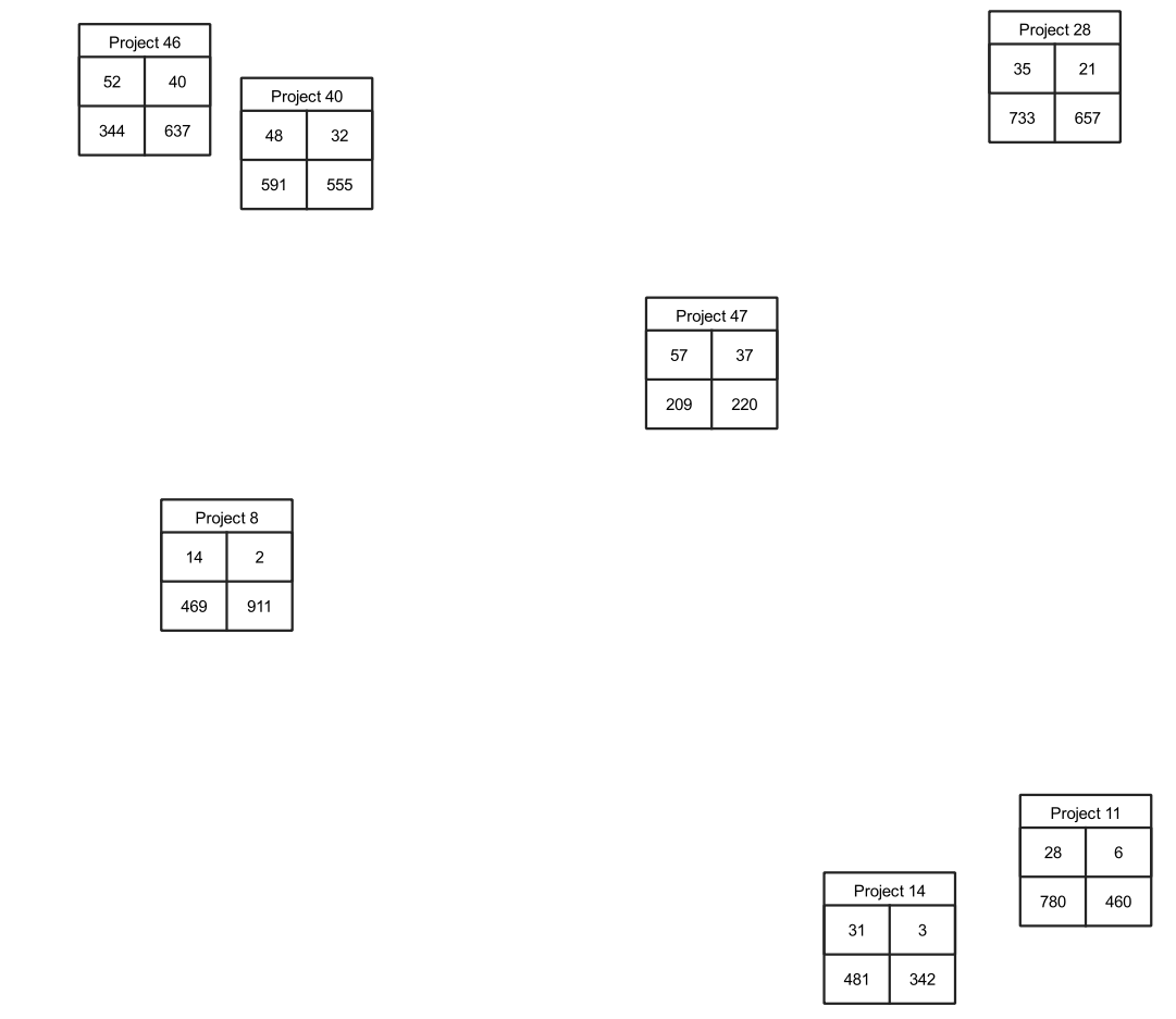 Example_images/points_as_tables.png