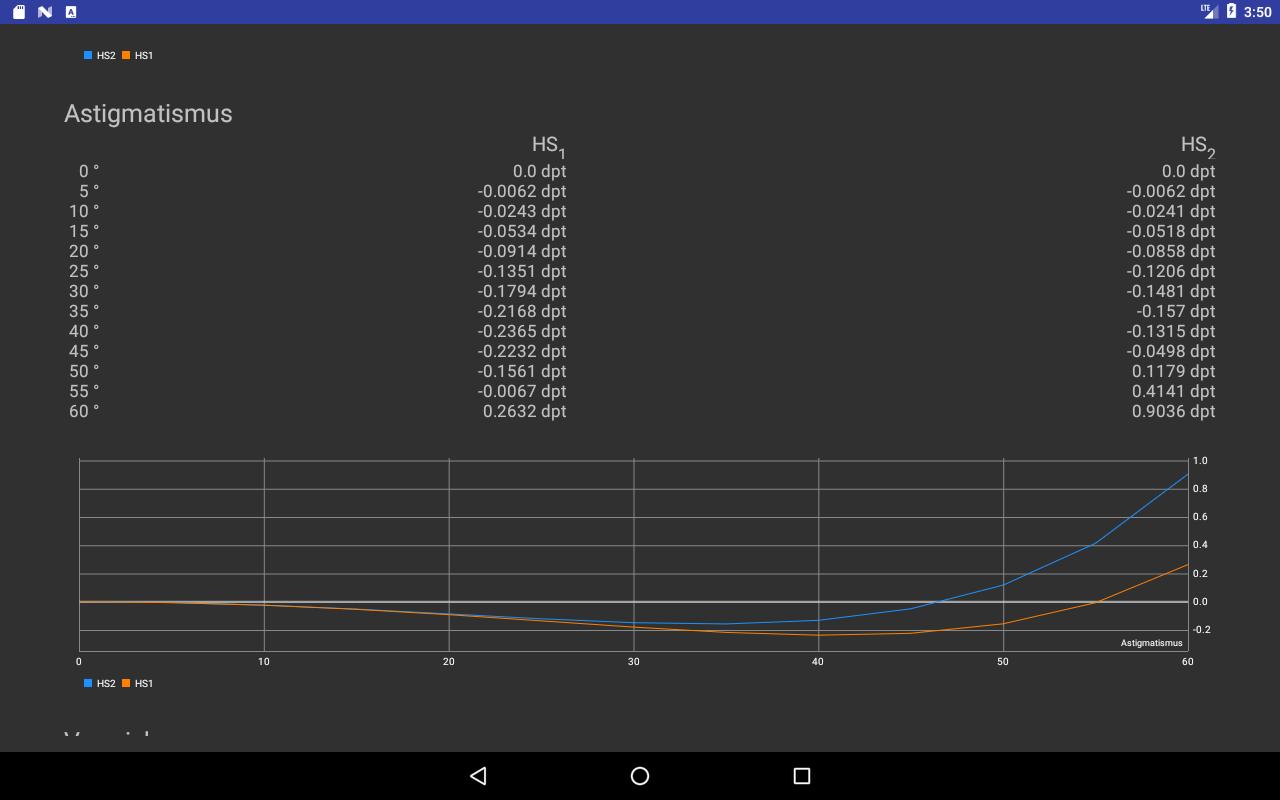 fastlane/metadata/android/de-DE/tenInchScreenshots/exa_3.png