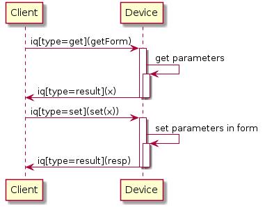 Diagrams/DataFormControl.png