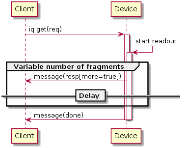 Diagrams/AsynchronousCompletion.png