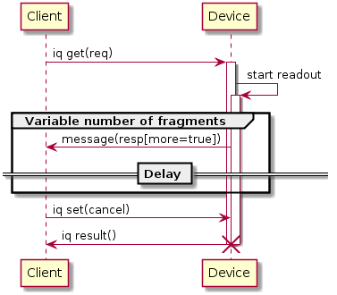 Diagrams/CancelReadout.png