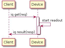 Diagrams/SimpleReadout.png