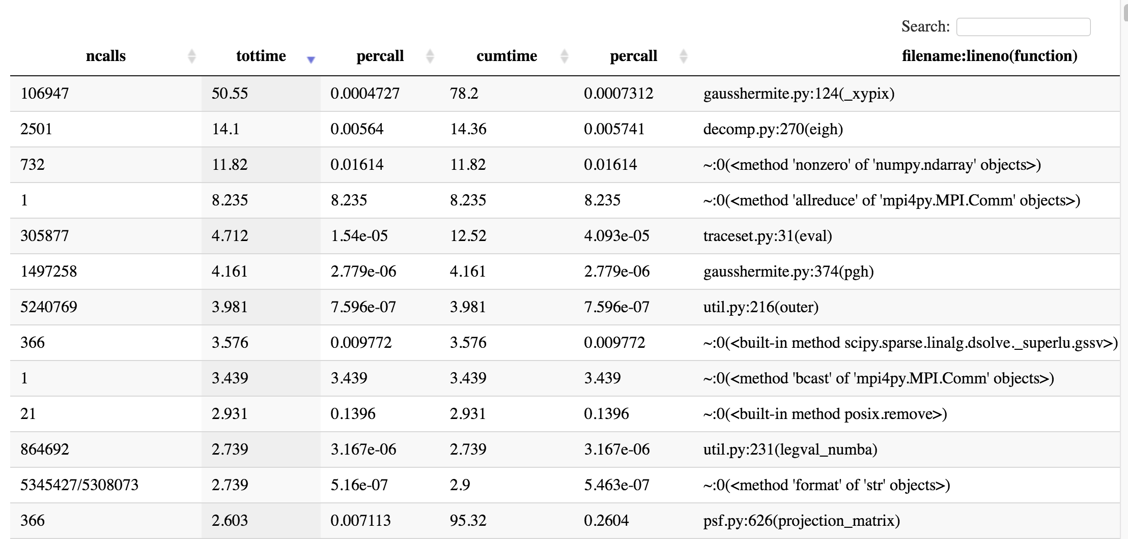 docs/development/high-level-environments/python/snakeviz_list.png