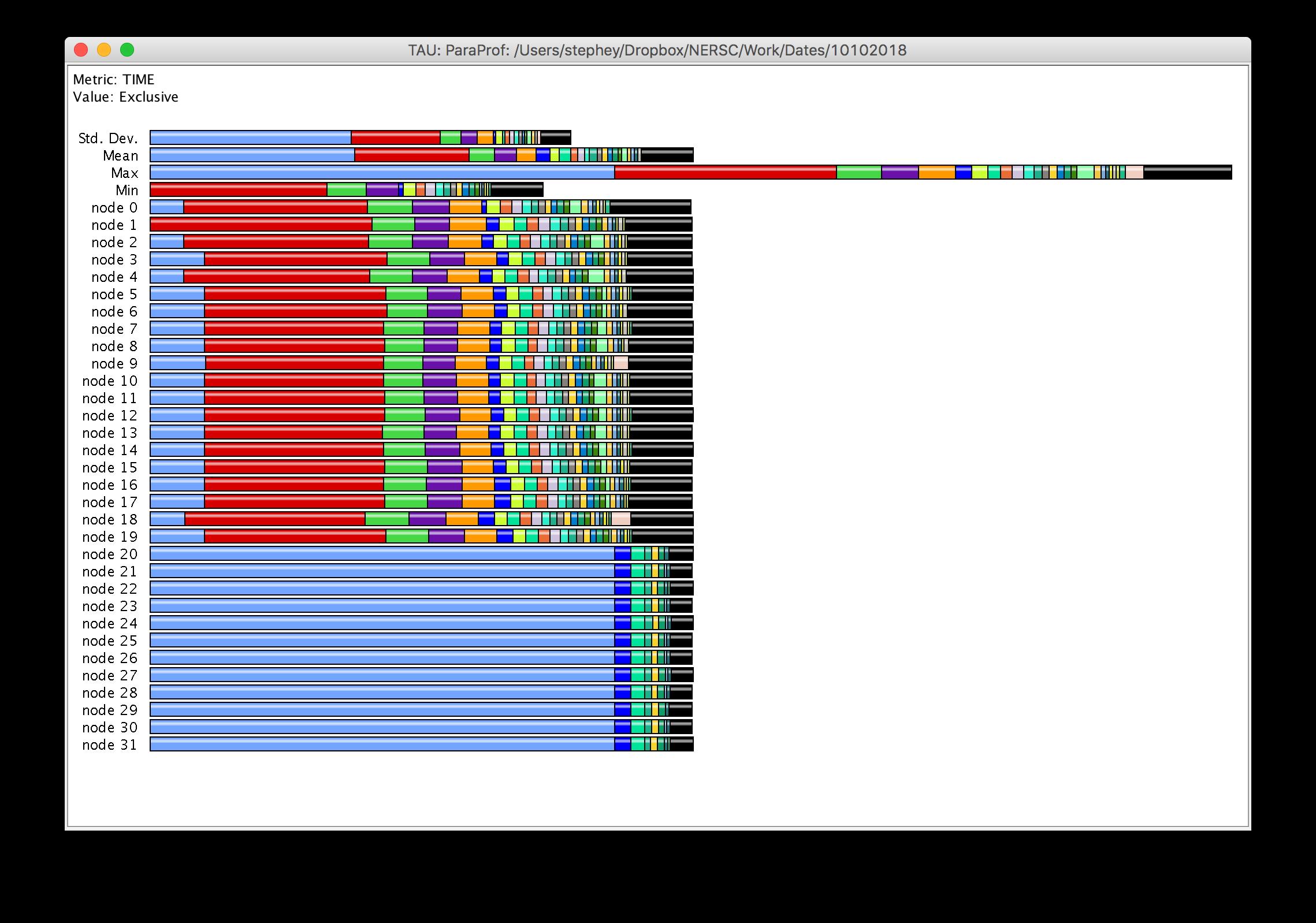 docs/development/high-level-environments/python/tau_main.png