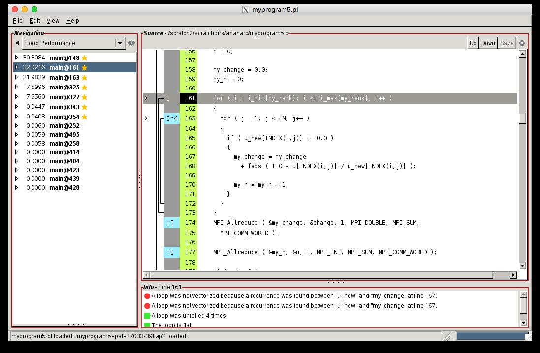 docs/development/performance-debugging-tools/images/Reveal-omp-loop.png
