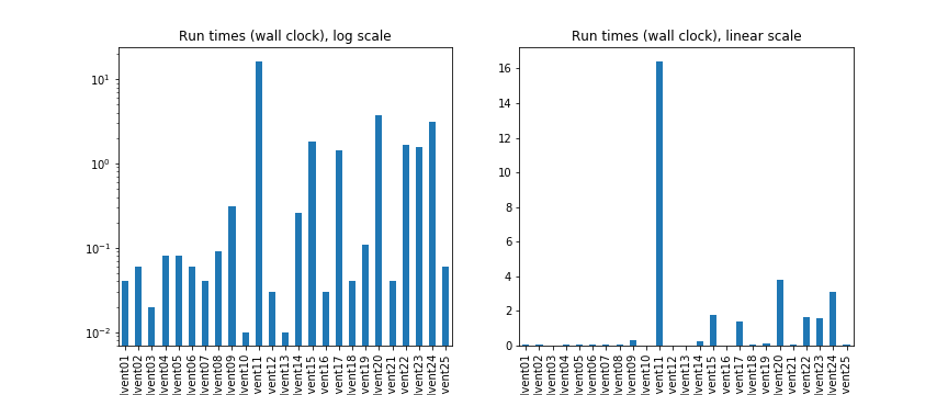 profiling/run_times_combined.png
