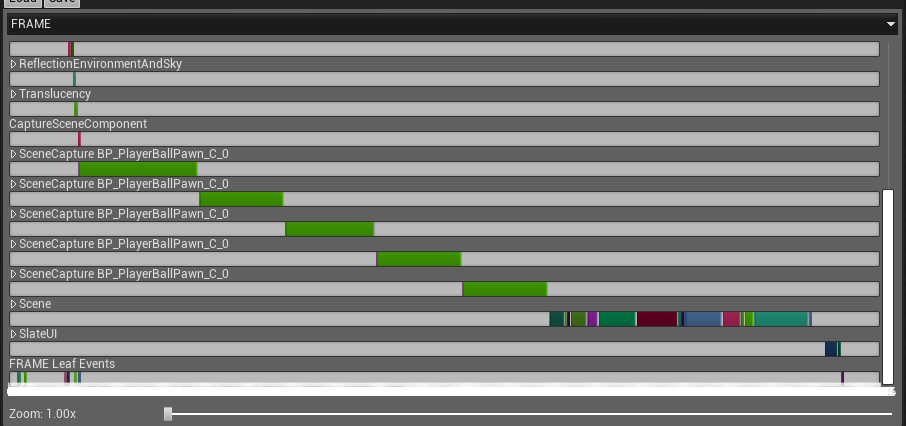 The GPU profiler - the larger a block is, the more time it spent on the GPU