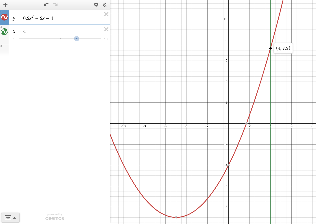 A quadratic graph