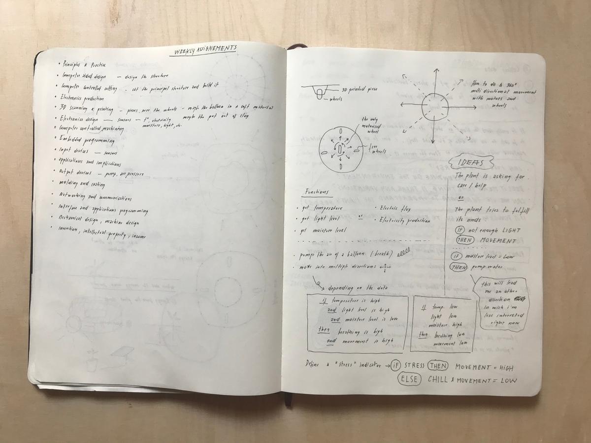 public/medias/fabac-projects-sketches-ideas-sketch-004.jpg