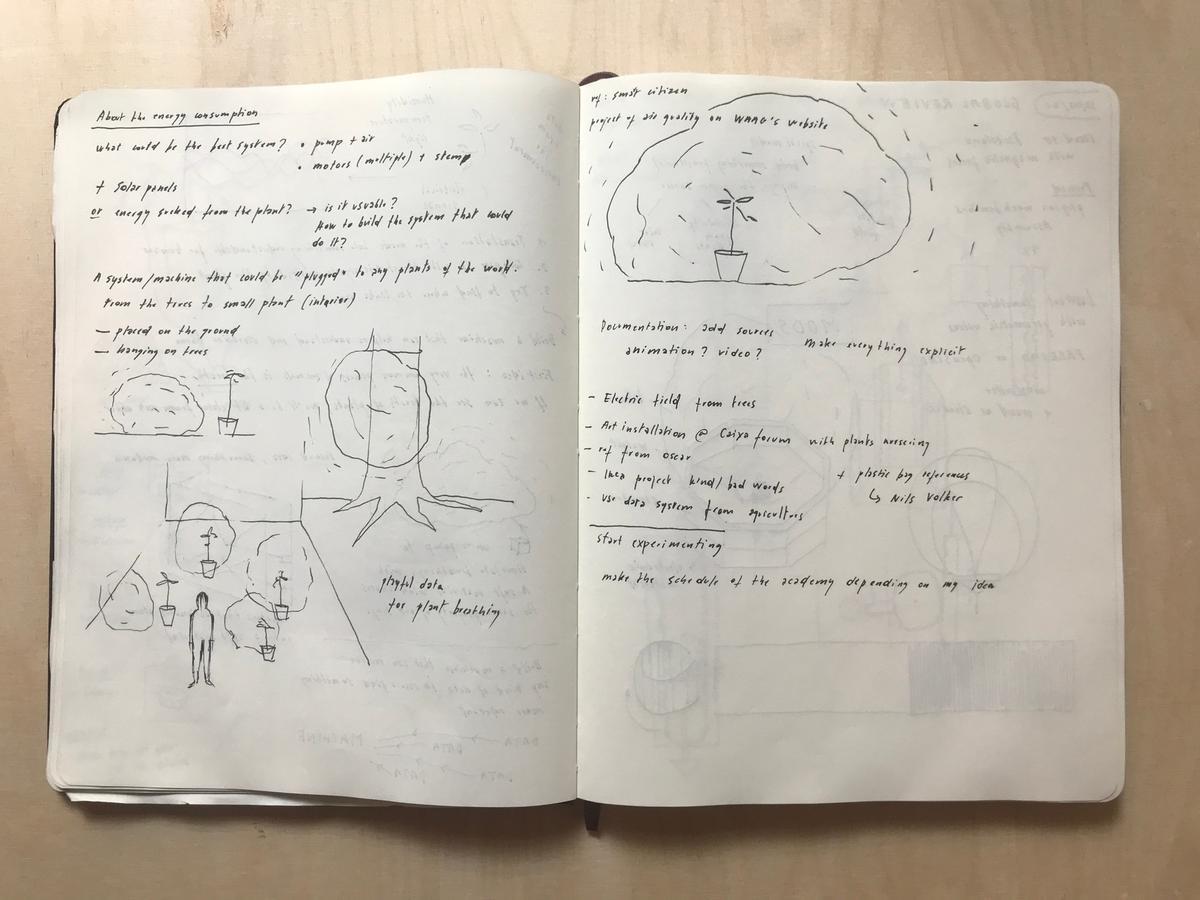 public/medias/fabac-projects-sketches-ideas-sketch-006.jpg