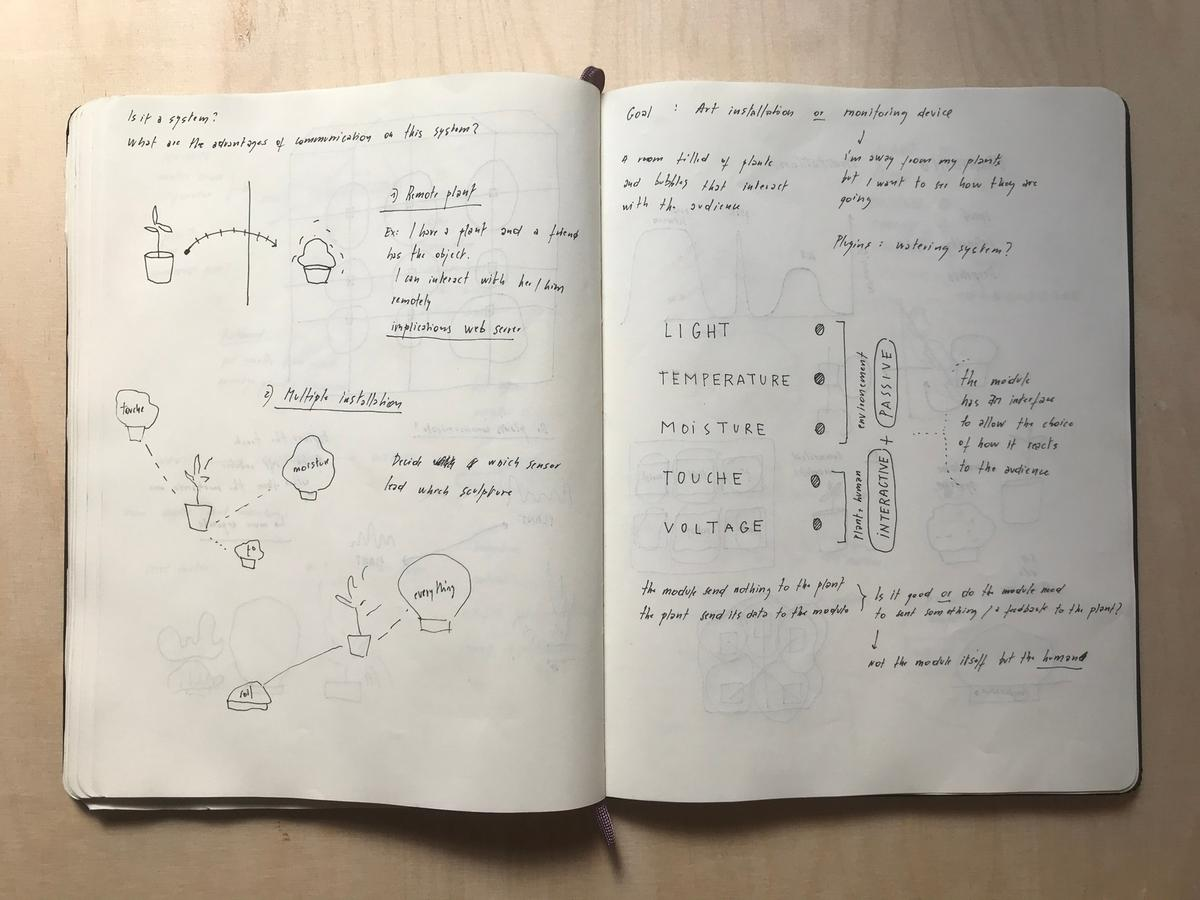public/medias/fabac-projects-sketches-ideas-sketch-012.jpg