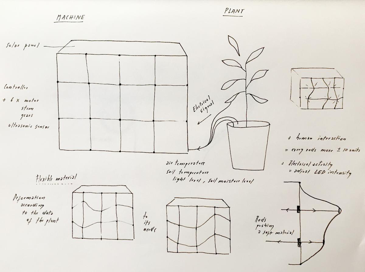 public/medias/fabac-projects-sketches-ideas-sketch-general.jpg