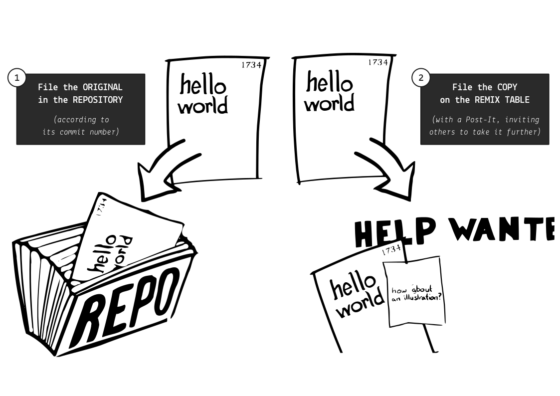Posters/Where-To-File-Copies.png