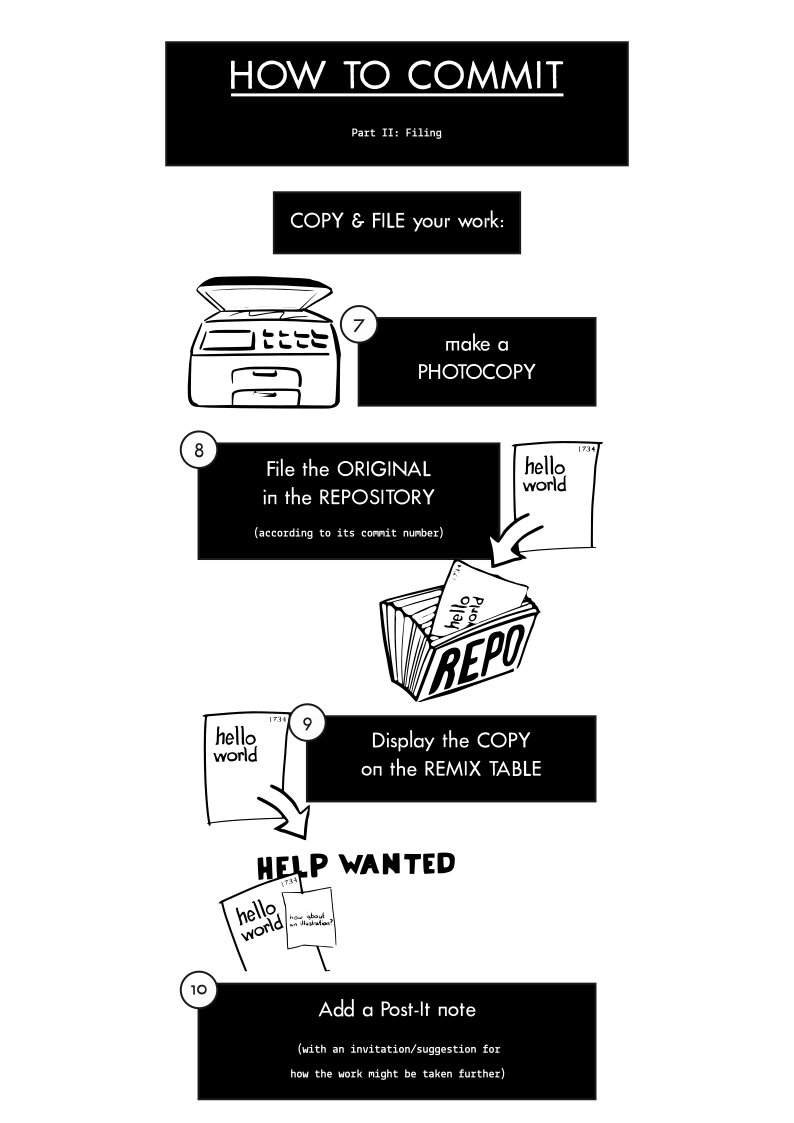 Images/README-Images/How-To-Commit_2-Filing.png