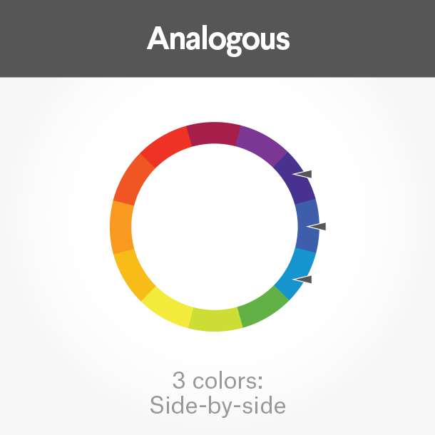 content/images/colour-theory/Analogous-3-column.png