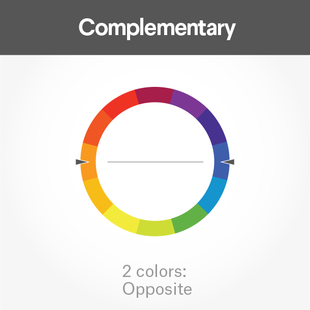 content/images/colour-theory/Complementary-3-column.png