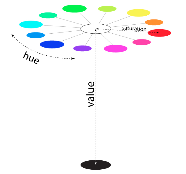 content/images/colour-theory/value1.jpg
