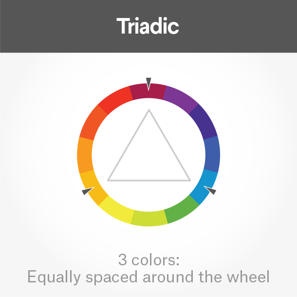 content/images/colour-theory/Triadic-3-column.png