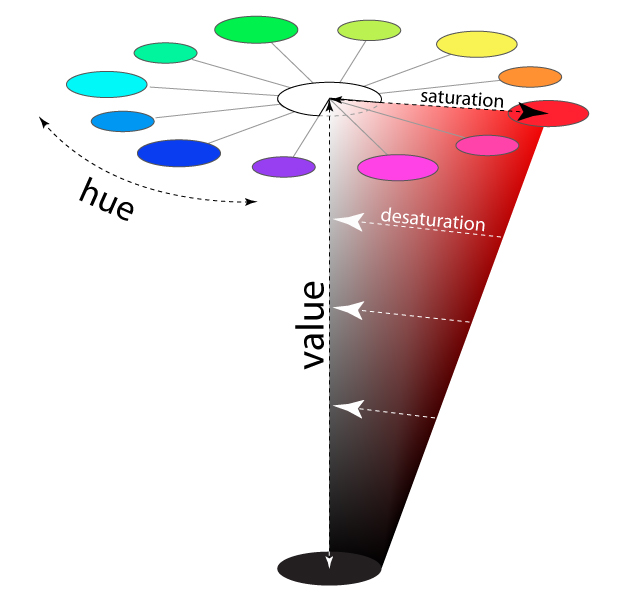 content/images/colour-theory/value2.jpg