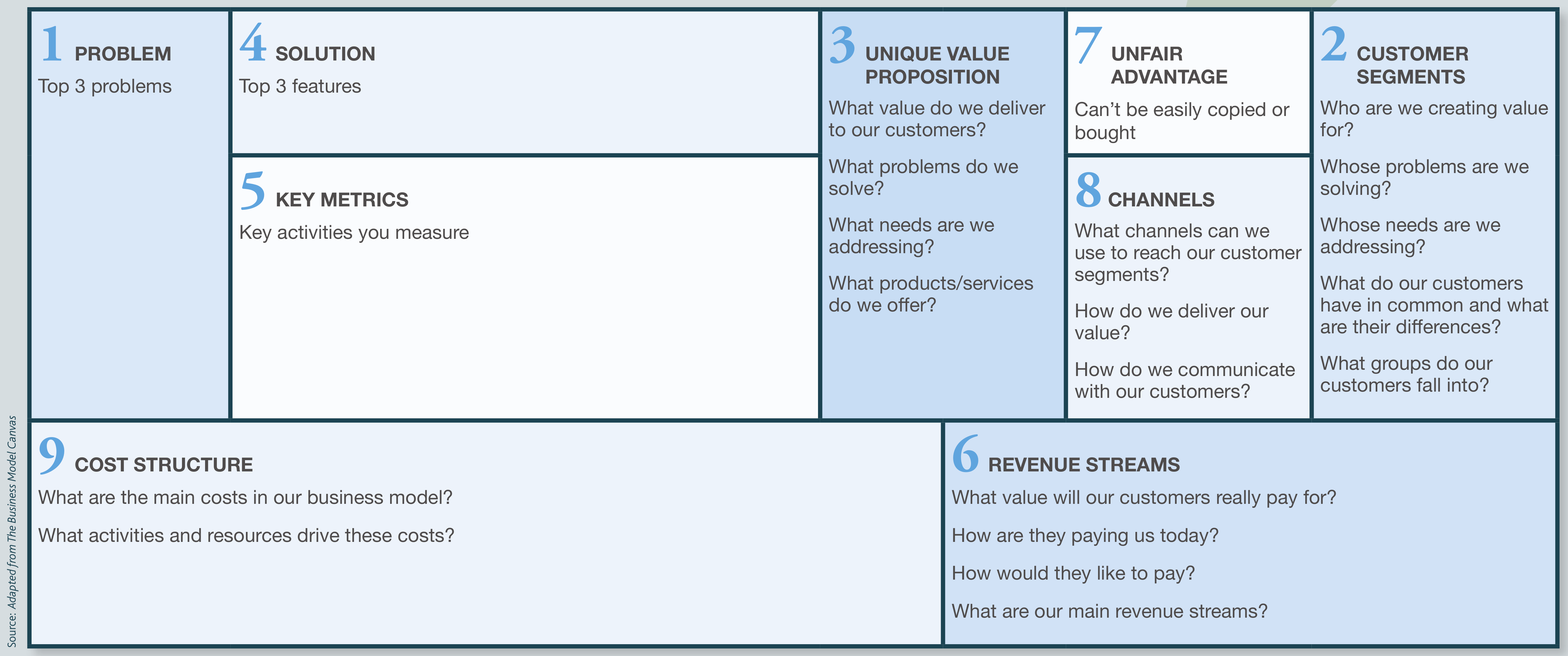 content/images/entrepreneurial-innovation/lean-canvas.png