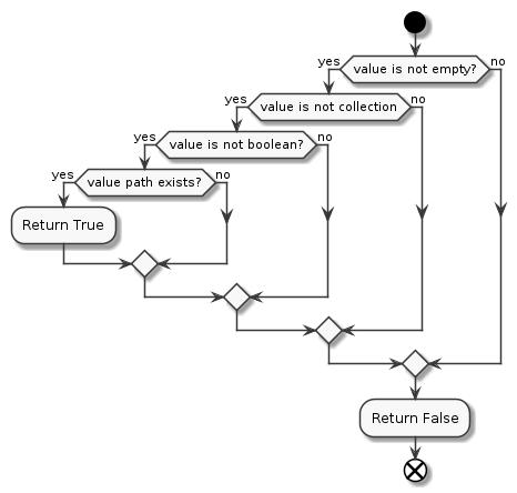 variable_path