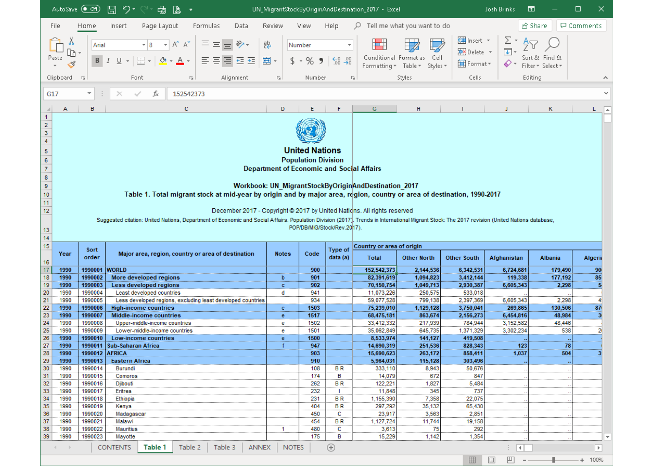 Screen shot containing UN Migrant Stock data. Large headers, offset matrices, multiple aggregations, multiple tabs, etc.