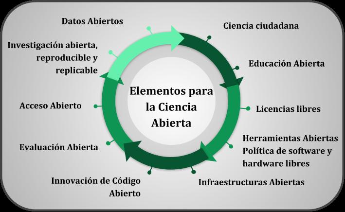 elementos_CA.png