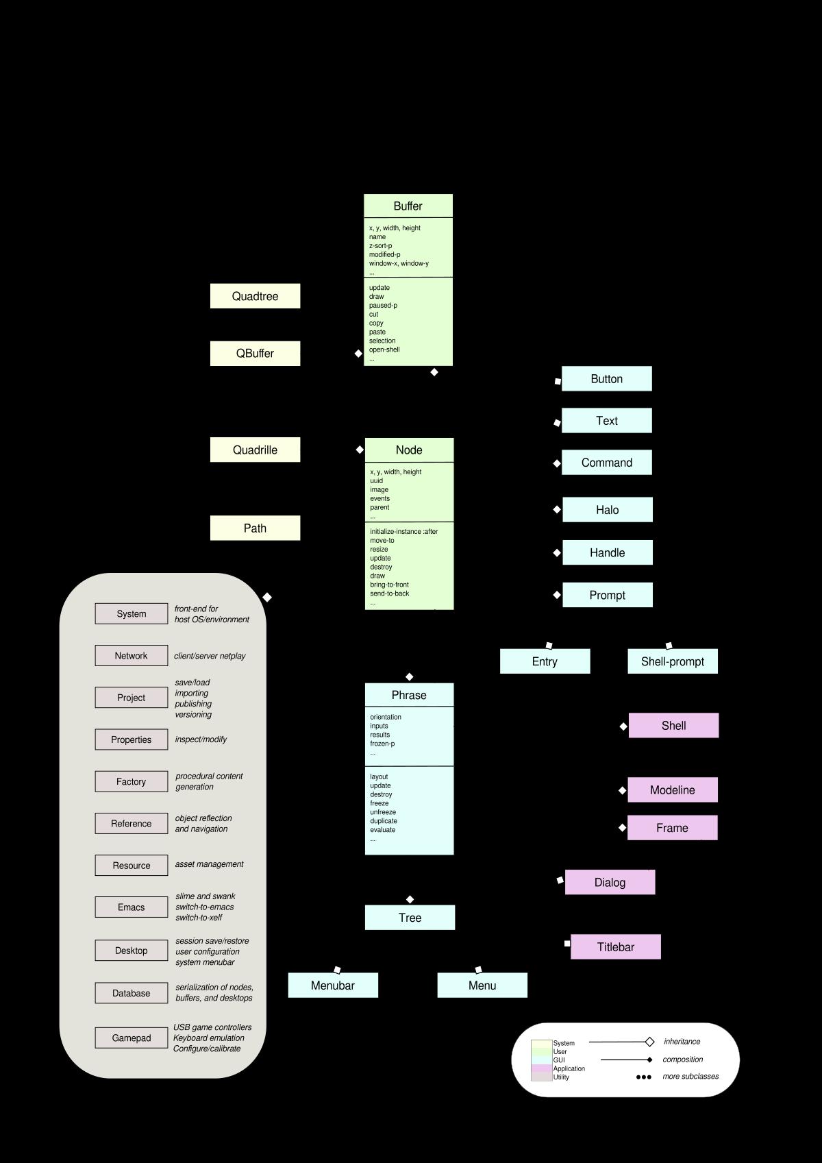 doc/class-diagram-1.0.png