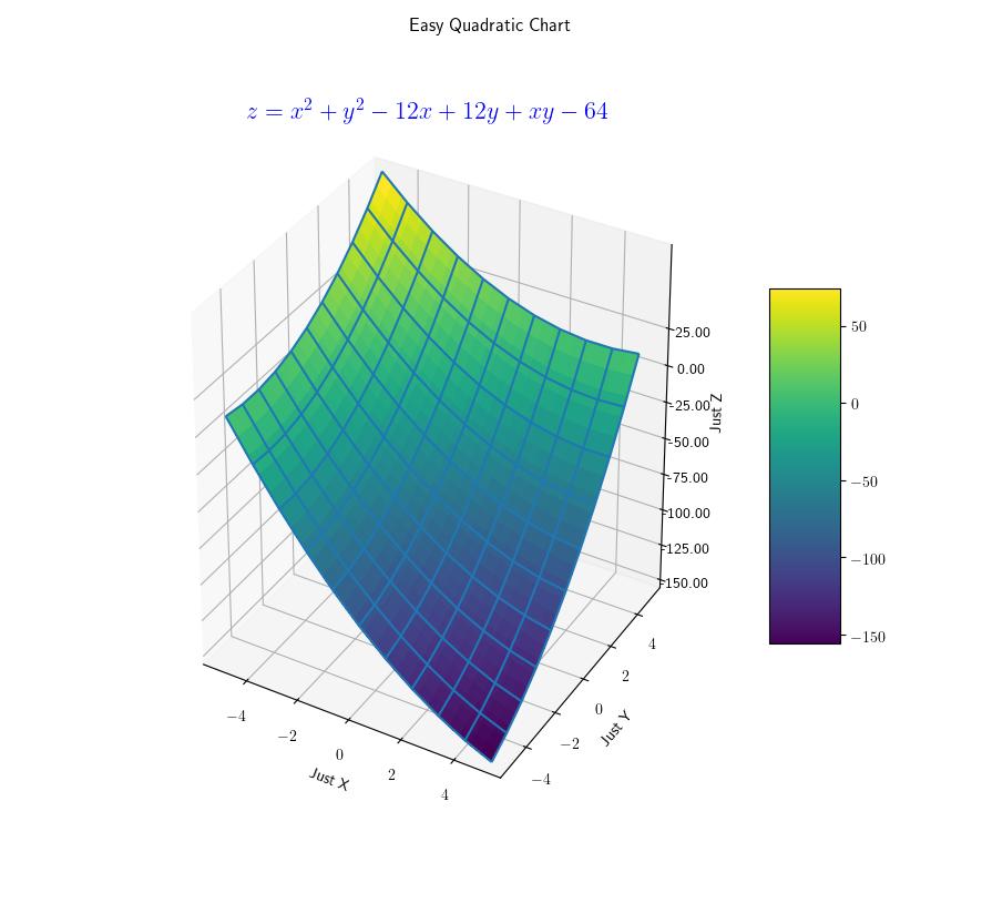 notes/python/matplotlib/02-surface.png