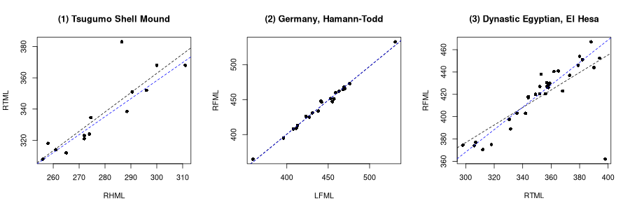 Org_manuscript/figures/type_outliers_reg.png