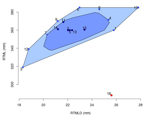 Org_manuscript/figures/bagplot.png