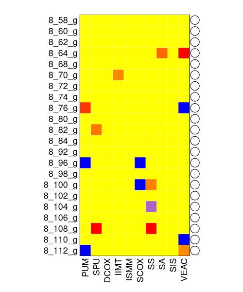 Org_manuscript/figures/cellwise_dsp2.png