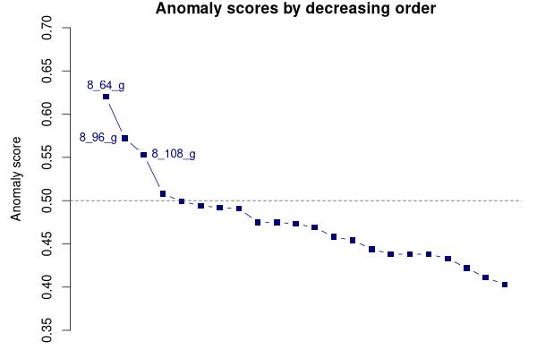 Org_manuscript/figures/detect_dsp2.png