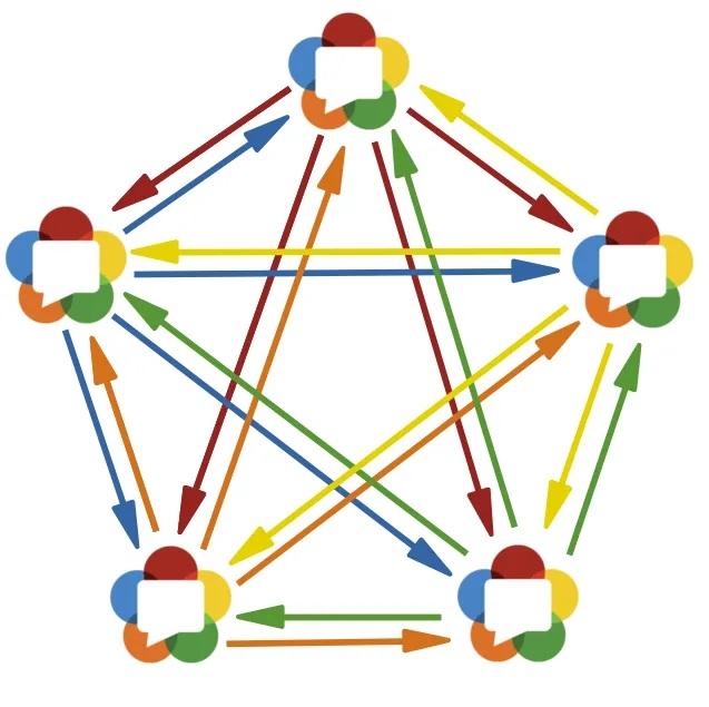 _static/images/webrtc-mesh-network.jpg