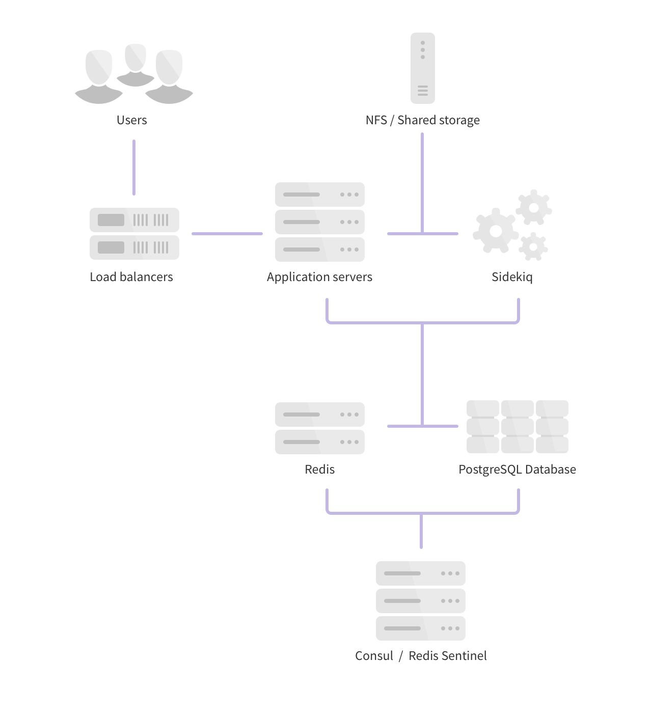 design/infographics-diagrams/documentation-graphics/high-availability/png/hybrid.png