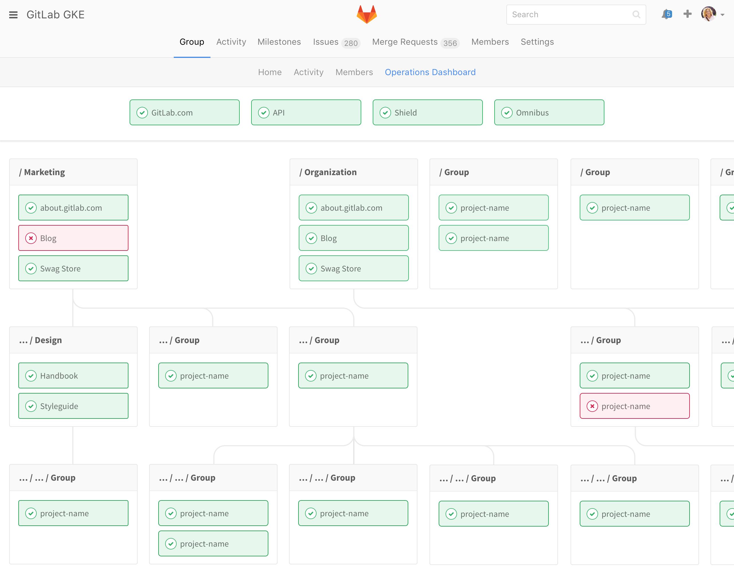 source/images/blogimages/devops-strategy-monitoring-deploy-board.png