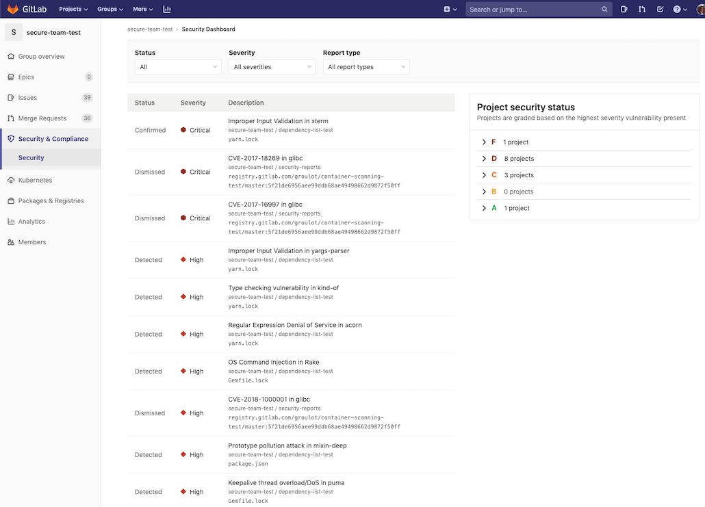 doc/user/application_security/security_dashboard/img/group_security_dashboard_v13_0.png