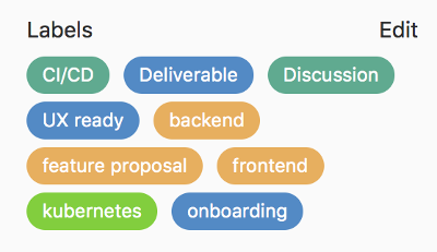 doc/user/project/img/labels_sidebar.png