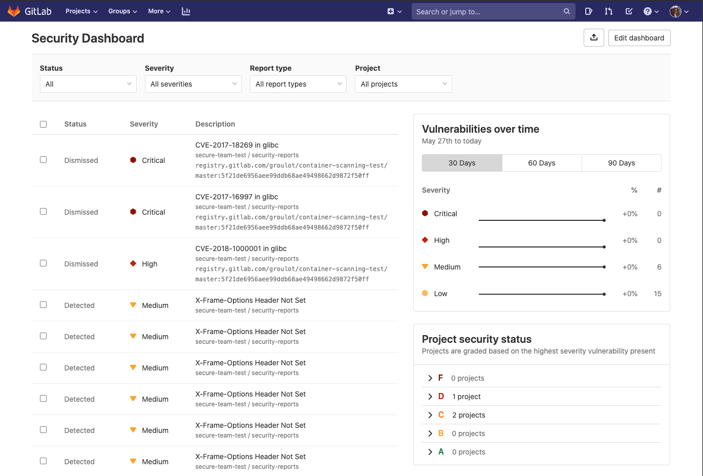 doc/user/application_security/security_dashboard/img/instance_security_dashboard_with_projects_v13_2_sm.png