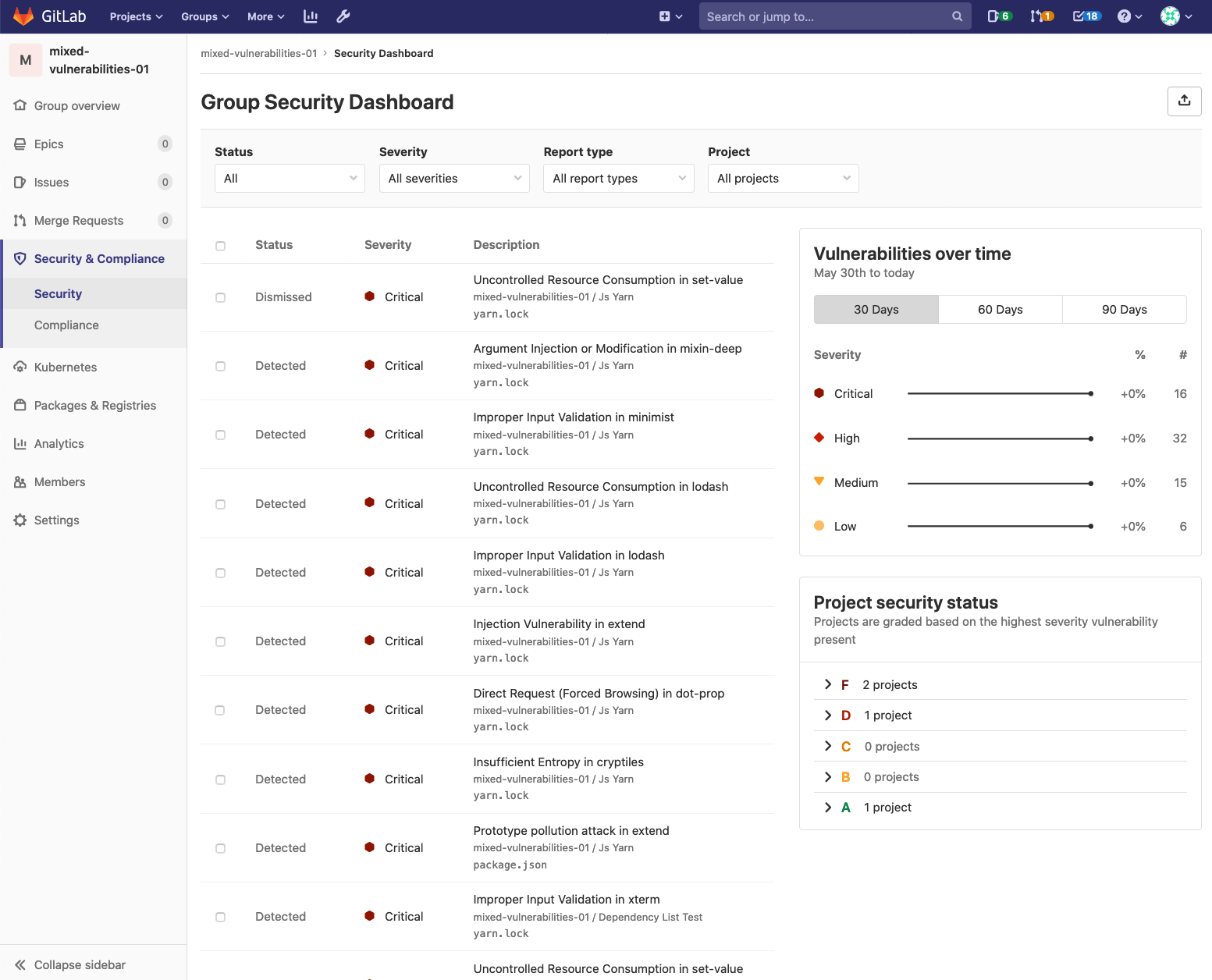 doc/user/application_security/security_dashboard/img/group_security_dashboard_v13_2.png
