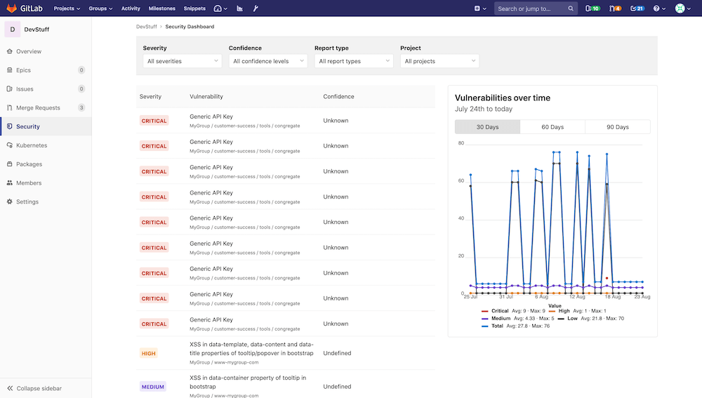 doc/user/application_security/security_dashboard/img/group_security_dashboard_v12_3.png