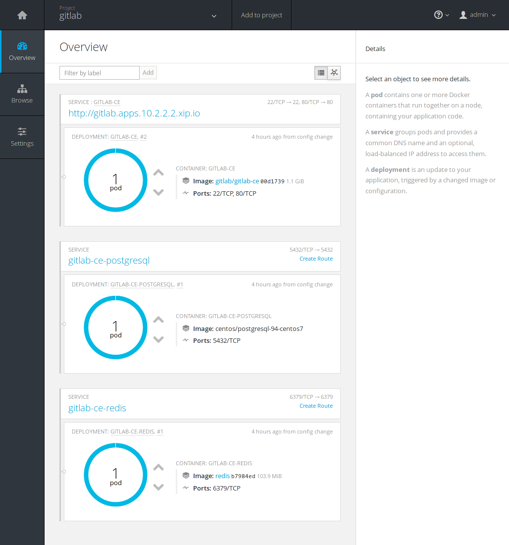 doc/install/openshift_and_gitlab/img/pods-overview.png