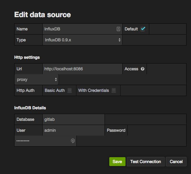 doc/monitoring/performance/img/grafana_data_source_configuration.png