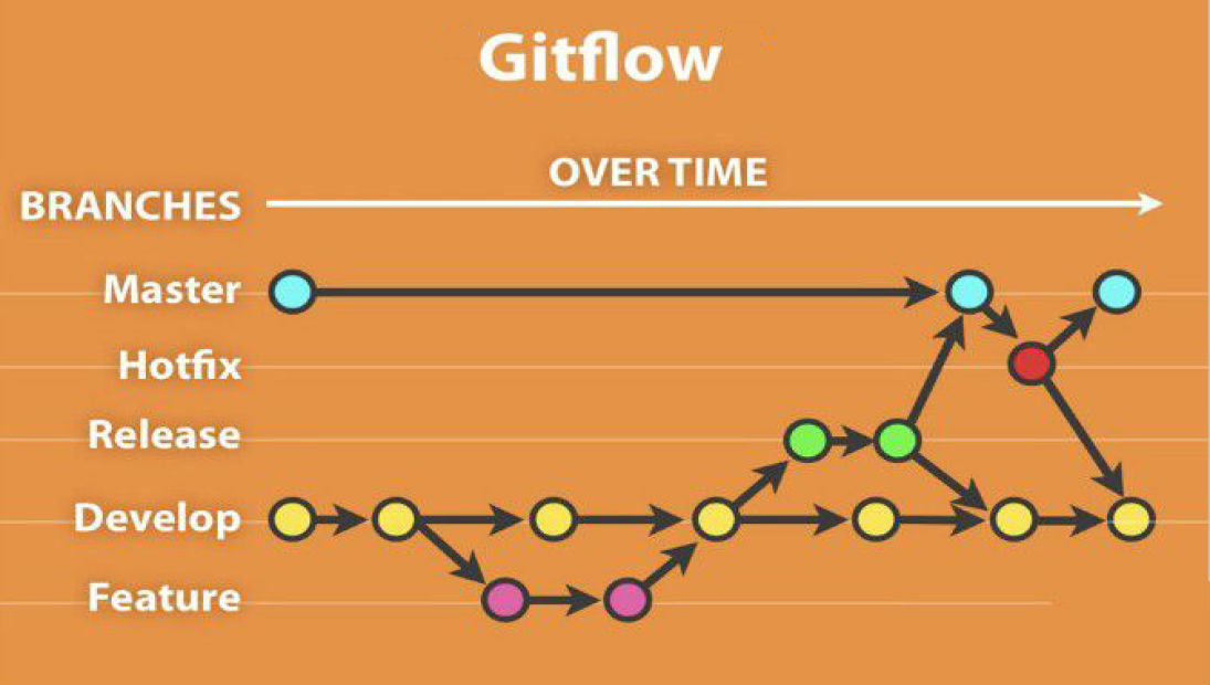 assets/img/features-do-more-with-git.jpg