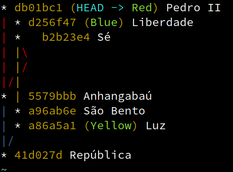 org/res/metro/git-result.png
