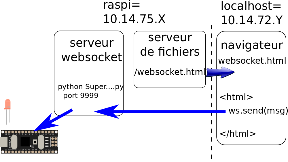 docs/fig/schema_websocket_telepresence_novideo.png